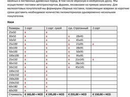 Saematerjali hulgimüük, Продажа пиломатериалов оптом.